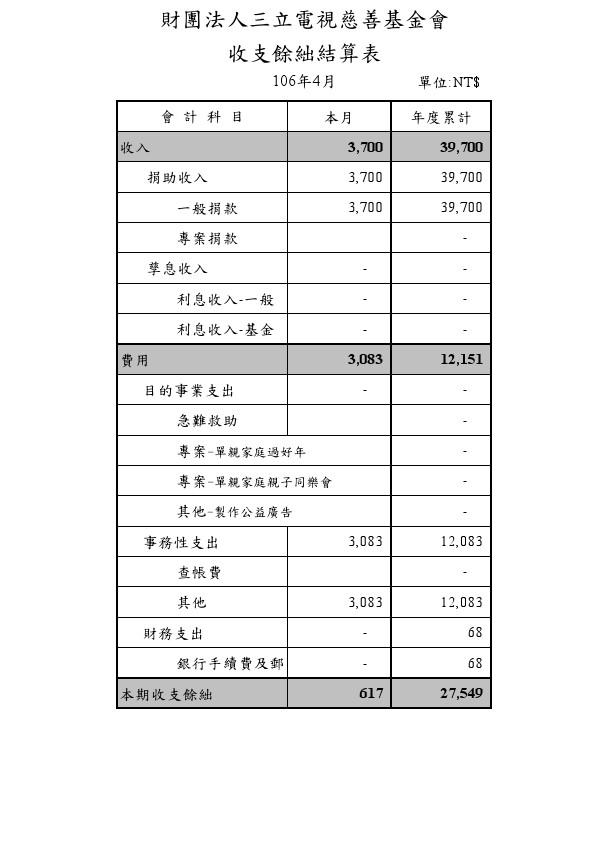 收支表106.04